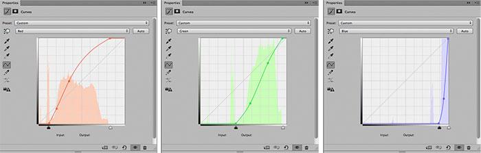 Photoshop CS6 curves